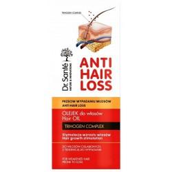 Dr. Sante Anti Hair Loss...